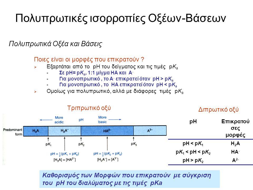 Το pH ενός διπρωτικού οξέος Με προσεγγίσεις