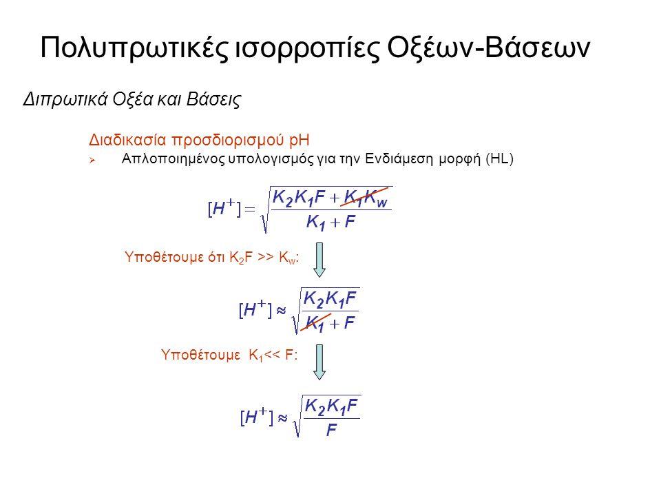 Πολυπρωτικές ισορροπίες Οξέων-Βάσεων Πολυπρωτικά Οξέα και Βάσεις Ποιες είναι οι μορφές που επικρατούν ?  Εξαρτάται από το pH του δείγματος και τις τι