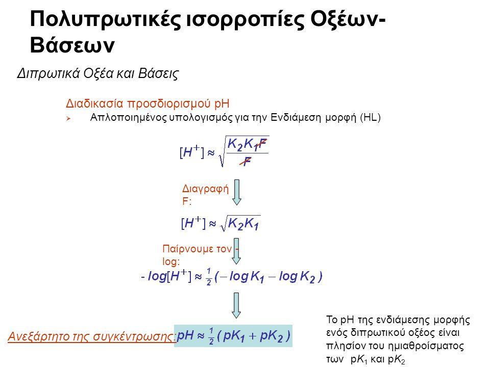 Πολυπρωτικές ισορροπίες Οξέων-Βάσεων Διπρωτικά Οξέα και Βάσεις Διαδικασία προσδιορισμού pH  Απλοποιημένος υπολογισμός για την Ενδιάμεση μορφή (HL) Υπ