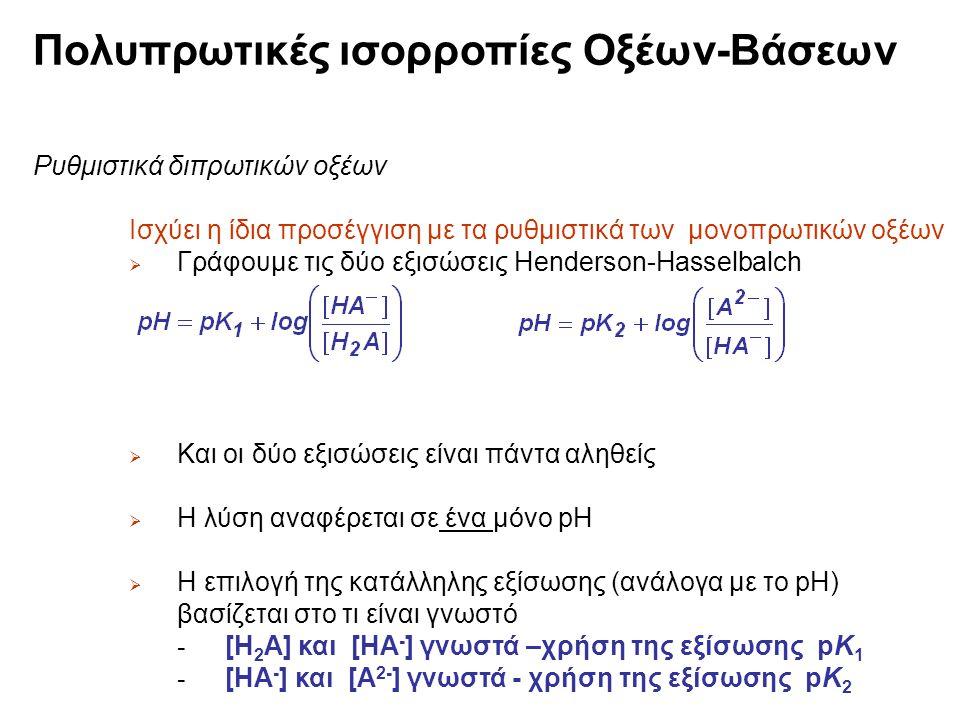 Πολυπρωτικές ισορροπίες Οξέων- Βάσεων Διπρωτικά Οξέα και Βάσεις Διαδικασία προσδιορισμού pH  Απλοποιημένος υπολογισμός για την Ενδιάμεση μορφή (HL) Δ