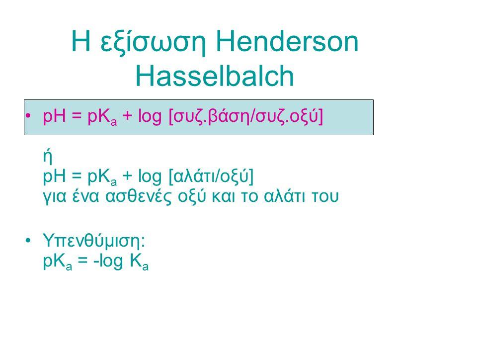 Ρυθμιστικά Διαλύματα Ορισμός: ένα διάλυμα που περιέχει ένα ασθενές οξύ/βάση και το αντίστοιχο αλάτι, το οποίο ανθίσταται στην μεταβολή του pH που οφεί