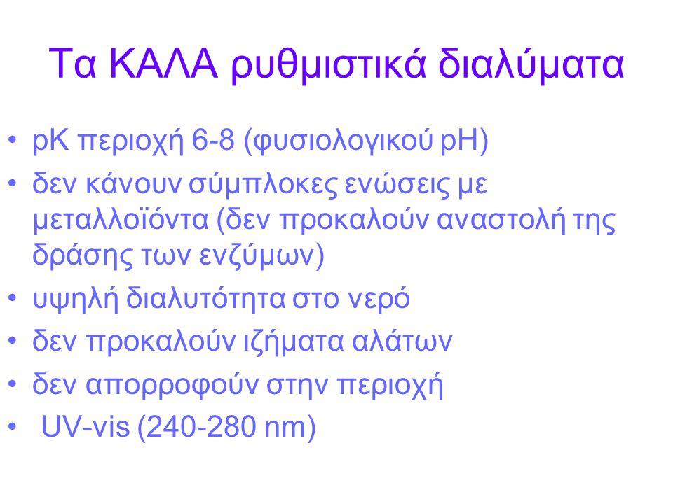 Η εξίσωση Henderson Hasselbalch pH = pK a + log [συζ.βάση/συζ.οξύ] ή pH = pK a + log [αλάτι/οξύ] για ένα ασθενές οξύ και το αλάτι του Υπενθύμιση: pK a
