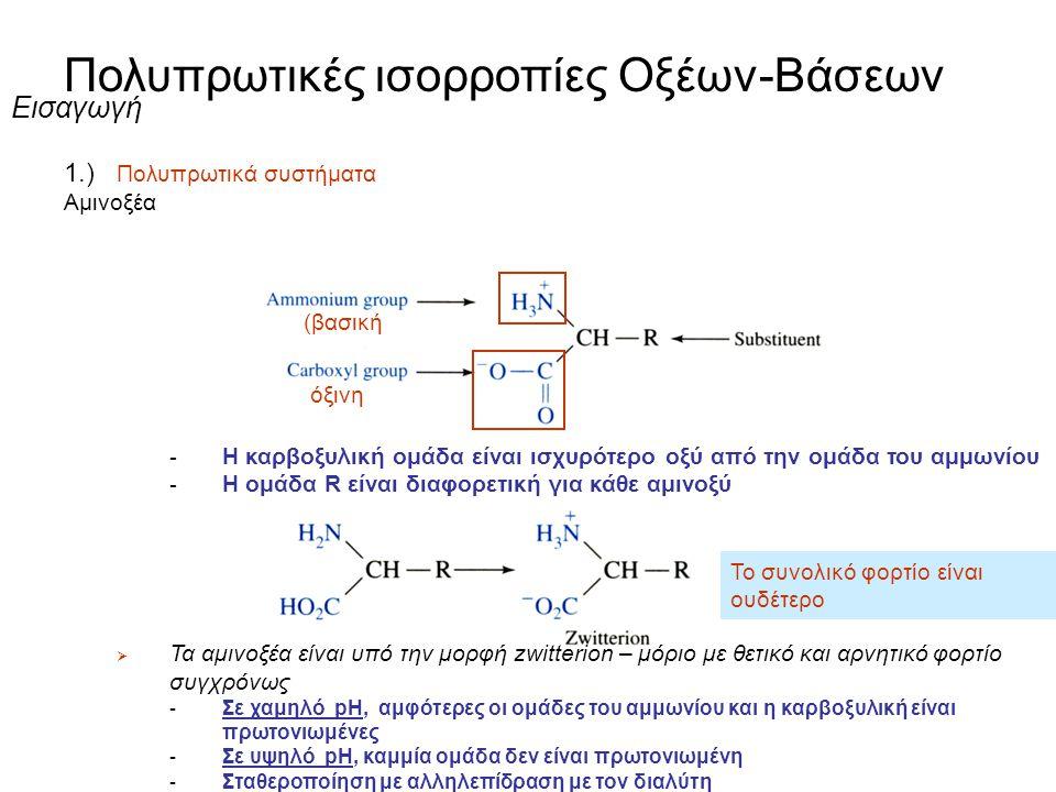 Σύγκριση Αμινοξέων και Διπρωτικών Οξέων K a1 KwKw K a1 K a2