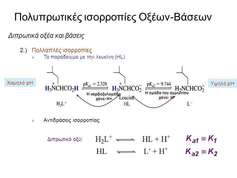 Εισαγωγή 1.) Πολυπρωτικά συστήματα Αμινοξέα - Η καρβοξυλική ομάδα είναι ισχυρότερο οξύ από την ομάδα του αμμωνίου - Η ομάδα R είναι διαφορετική για κά