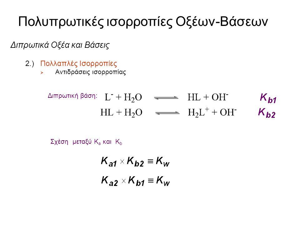 Πολυπρωτικές ισορροπίες Οξέων-Βάσεων Διπρωτικά οξέα και βάσεις 2.)Πολλαπλές ισορροπίες  Το παράδειγμα με την λευκίνη (HL)  Αντιδράσεις ισορροπίας Χα