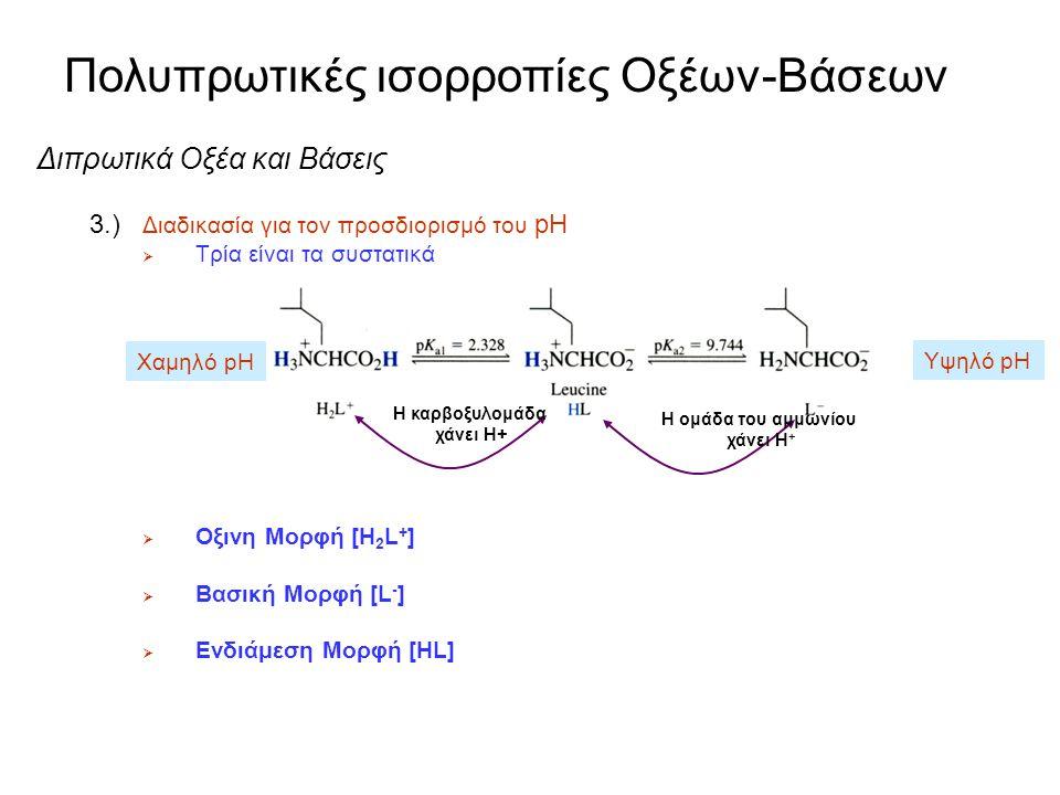 Πολυπρωτικές ισορροπίες Οξέων-Βάσεων Διπρωτικά Οξέα και Βάσεις 2.)Πολλαπλές Ισορροπίες  Αντιδράσεις ισορροπίας Διπρωτική βάση: Σχέση μεταξύ K a και K