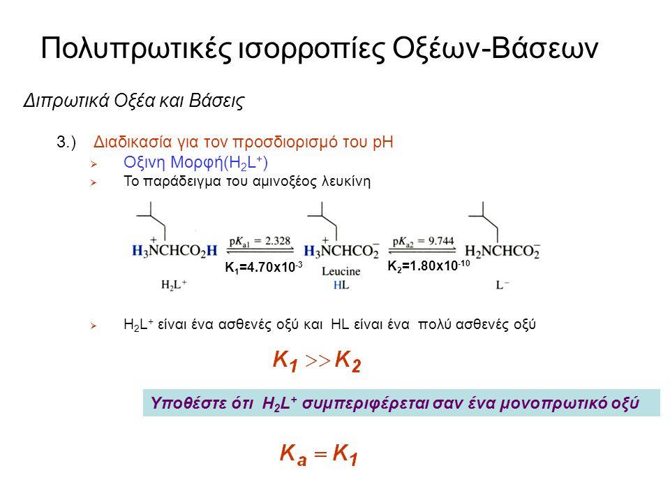 Πολυπρωτικές ισορροπίες Οξέων-Βάσεων Διπρωτικά Οξέα και Βάσεις 3.) Διαδικασία για τον προσδιορισμό του pH  Τρία είναι τα συστατικά  Οξινη Μορφή [H 2