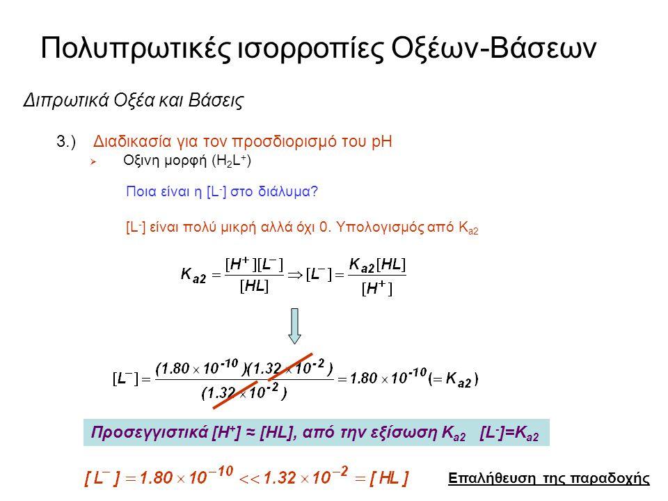 Πολυπρωτικές ισορροπίες Οξέων-Βάσεων Διπρωτικά Οξέα και Βάσεις 3.) Διαδικασία για τον προσδιορισμό του pH  0.050 M υδροχλωρικής λευκίνης + H + H2L+H2