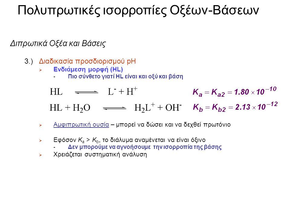 Πολυπρωτικές ισορροπίες Οξέων-Βάσεων Διπρωτικά Οξέα και Βάσεις 3.) Διαδικασία για τον προσδιορισμό του pH  Βασική Μορφή (L - ) Ποια είναι η συγκέντρω