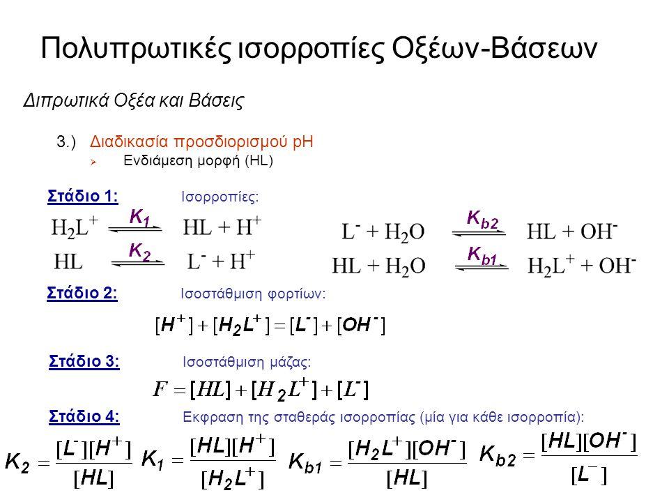 Ακολουθεί μαθηματική επεξεργασία των ισορροπιών για την εύρεση του τελικού τύπου του pH της ενδιάμεσης μορφής (όμως δεν χρειάζεται να την γνωρίζετε) Ο