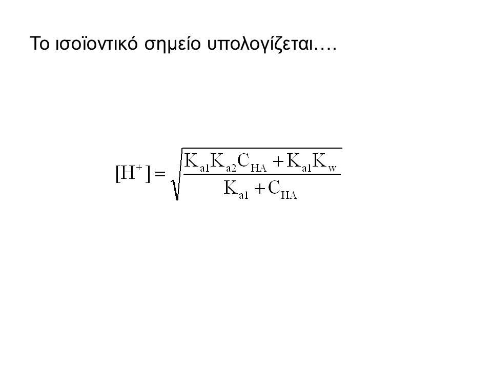 Πολυπρωτικές ισορροπίες Οξέων-Βάσεων Διπρωτικά Οξέα και Βάσεις 3.)Διαδικασία προσδιορισμού pH  Ενδιάμεση μορφή (HL) Περίληψη των αποτελεσμάτων:  [L