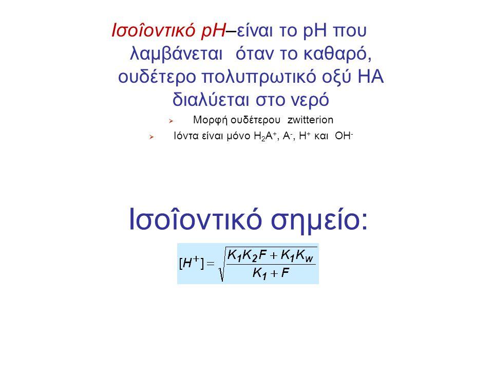 Συμπερασματικά Ισοηλεκτρικό και Iσοîοντικό pH είναι …