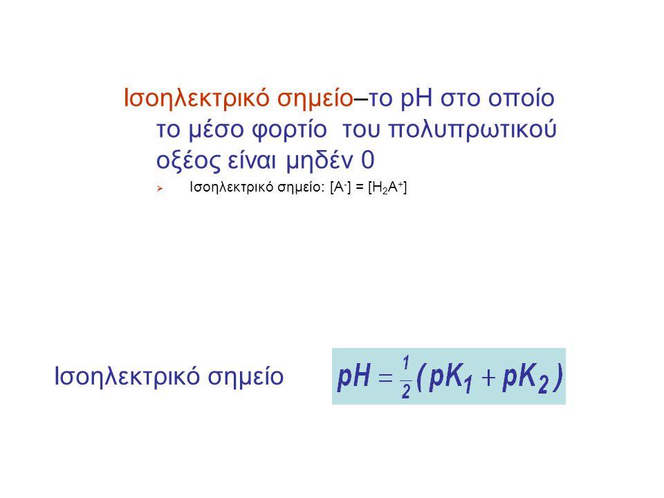 Ισοîοντικό σημείο: Iσοîοντικό pH–είναι το pH που λαμβάνεται όταν το καθαρό, ουδέτερο πολυπρωτικό οξύ HA διαλύεται στο νερό  Μορφή ουδέτερου zwitterio