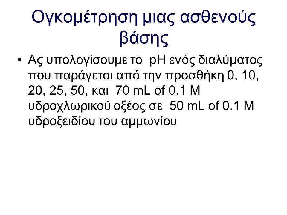 Ογκομέτρηση ενός ασθενούς οξέος 1 – ασθενές οξύ pH = 0.5 (pK a – log[οξύ] 2 – ρυθμιστικό pH = pK a + log[βάση/οξύ] 3 – ισοδύναμο σημείο; Αλας του ασθε