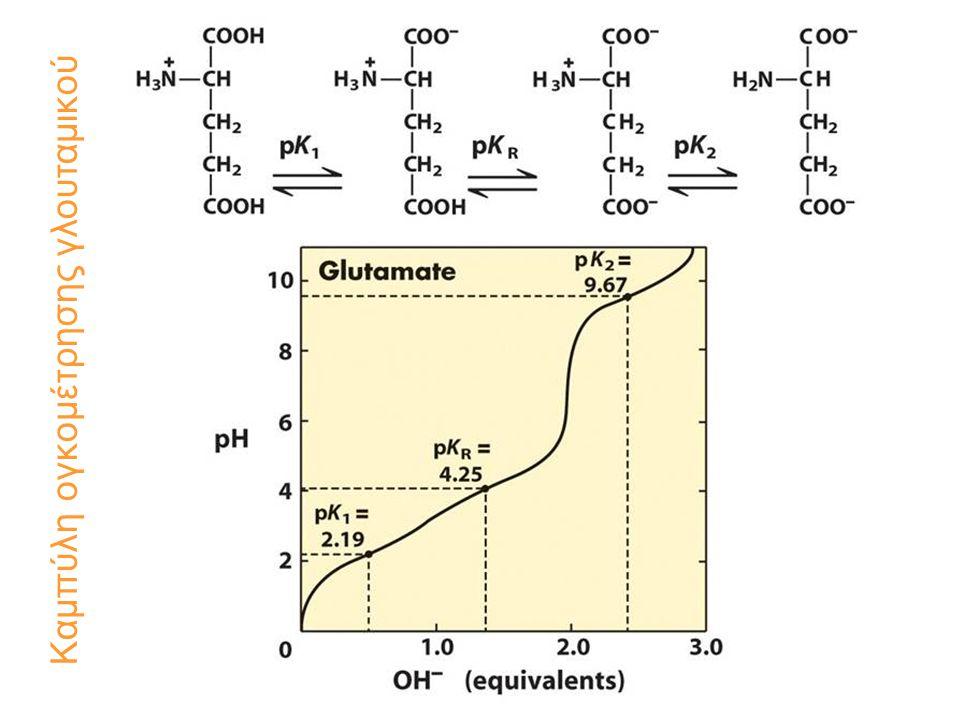 pK 1 -COOH = 2.2 pK 2 –NH 3 + = 9.0 pK 3 ομάδα -R = 10.5 pI = (pK 2 + pK 3 )/2 pI = (9+10.5)/2 pI = 9.75 Καμπύλη ογκομέτρησης λυσίνης