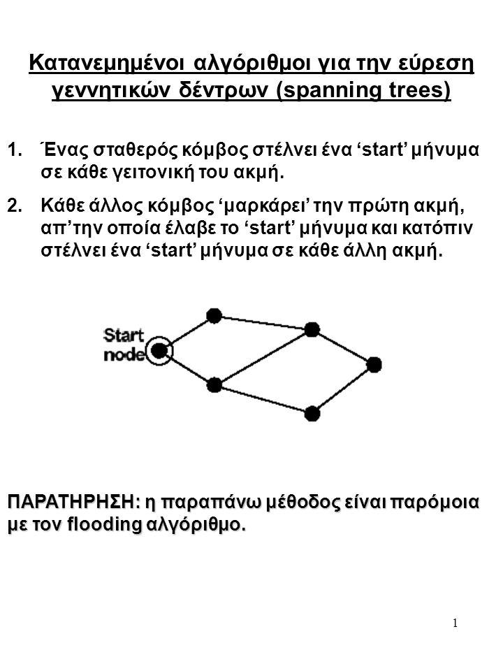 1 Κατανεμημένοι αλγόριθμοι για την εύρεση γεννητικών δέντρων (spanning trees) 1.Ένας σταθερός κόμβος στέλνει ένα 'start' μήνυμα σε κάθε γειτονική του ακμή.