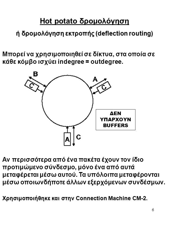 6 Hot potato δρομολόγηση ή δρομολόγηση εκτροπής (deflection routing) Μπορεί να χρησιμοποιηθεί σε δίκτυα, στα οποία σε κάθε κόμβο ισχύει indegree = outdegree.