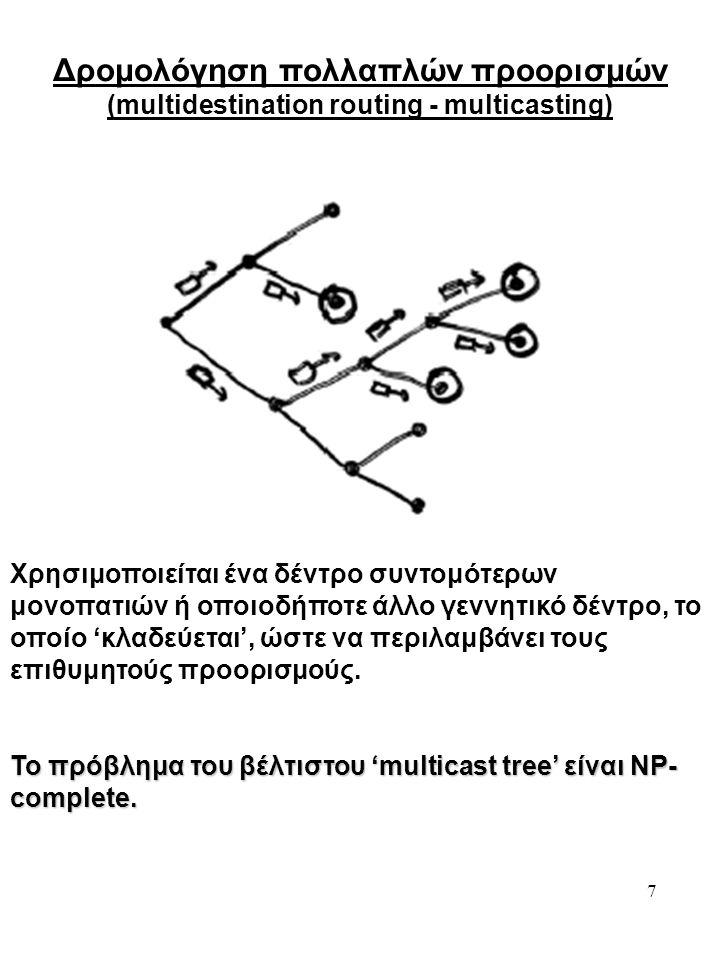 7 Δρομολόγηση πολλαπλών προορισμών (multidestination routing - multicasting) Χρησιμοποιείται ένα δέντρο συντομότερων μονοπατιών ή οποιοδήποτε άλλο γεννητικό δέντρο, το οποίο 'κλαδεύεται', ώστε να περιλαμβάνει τους επιθυμητούς προορισμούς.