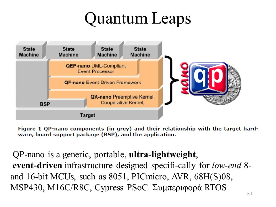 21 Quantum Leaps QP-nano is a generic, portable, ultra-lightweight, event-driven infrastructure designed specifi-cally for low-end 8- and 16-bit MCUs, such as 8051, PICmicro, AVR, 68H(S)08, MSP430, M16C/R8C, Cypress PSoC.