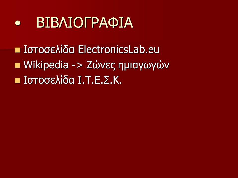 ΒΙΒΛΙΟΓΡΑΦΙΑΒΙΒΛΙΟΓΡΑΦΙΑ Ιστοσελίδα ElectronicsLab.eu Ιστοσελίδα ElectronicsLab.eu Wikipedia -> Ζώνες ημιαγωγών Wikipedia -> Ζώνες ημιαγωγών Ιστοσελίδ