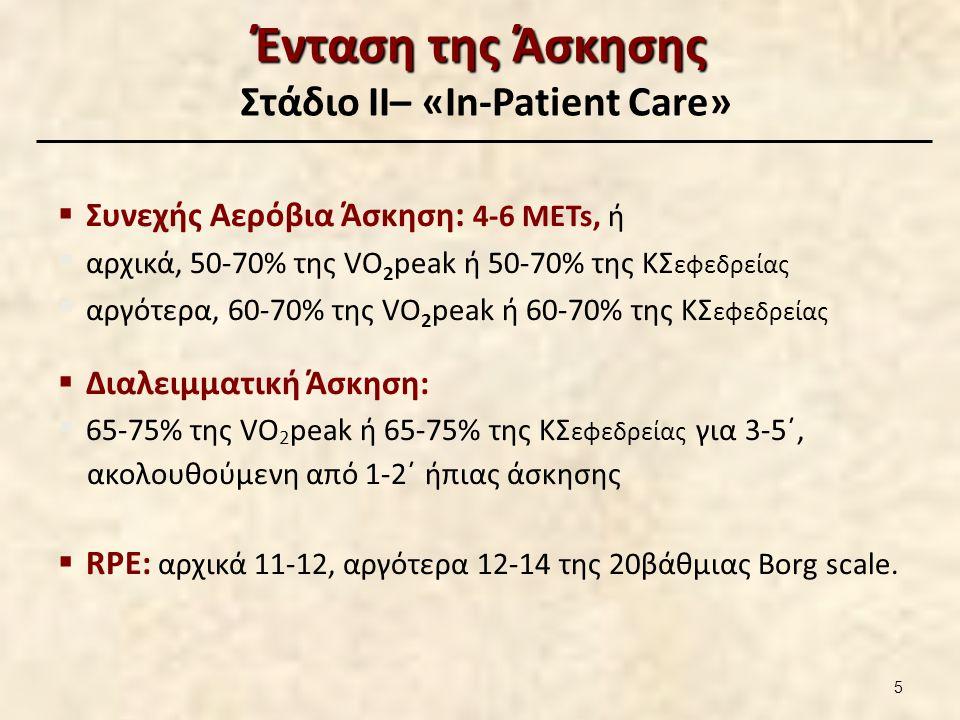 Ένταση της Άσκησης Ένταση της Άσκησης Στάδιο II– «In-Patient Care»  Συνεχής Αερόβια Άσκηση : 4-6 METs, ή  αρχικά, 50-70% της VO 2 peak ή 50-70% της