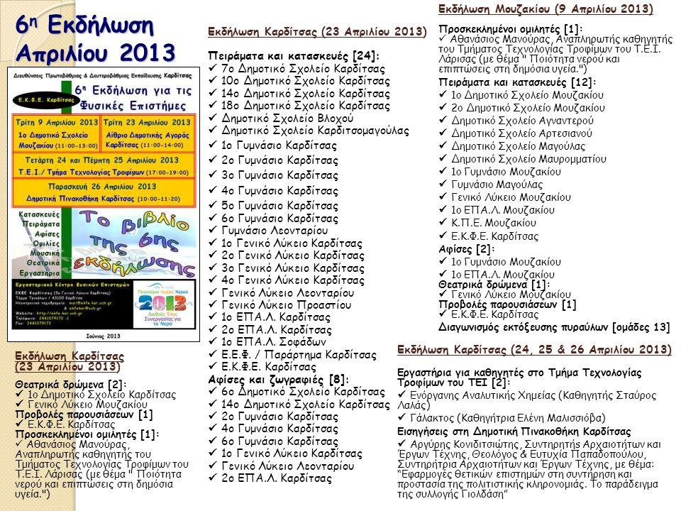 6 η Εκδήλωση Απριλίου 2013 Εκδήλωση Καρδίτσας (23 Απριλίου 2013) Πειράματα και κατασκευές [24]: 7ο Δημοτικό Σχολείο Καρδίτσας 10o Δημοτικό Σχολείο Καρδίτσας 14o Δημοτικό Σχολείο Καρδίτσας 18o Δημοτικό Σχολείο Καρδίτσας Δημοτικό Σχολείο Βλοχού Δημοτικό Σχολείο Καρδιτσομαγούλας 1ο Γυμνάσιο Καρδίτσας 2ο Γυμνάσιο Καρδίτσας 3ο Γυμνάσιο Καρδίτσας 4ο Γυμνάσιο Καρδίτσας 5ο Γυμνάσιο Καρδίτσας 6ο Γυμνάσιο Καρδίτσας Γυμνάσιο Λεονταρίου 1ο Γενικό Λύκειο Καρδίτσας 2ο Γενικό Λύκειο Καρδίτσας 3ο Γενικό Λύκειο Καρδίτσας 4ο Γενικό Λύκειο Καρδίτσας Γενικό Λύκειο Λεονταρίου Γενικό Λύκειο Προαστίου 1ο ΕΠΑ.Λ.