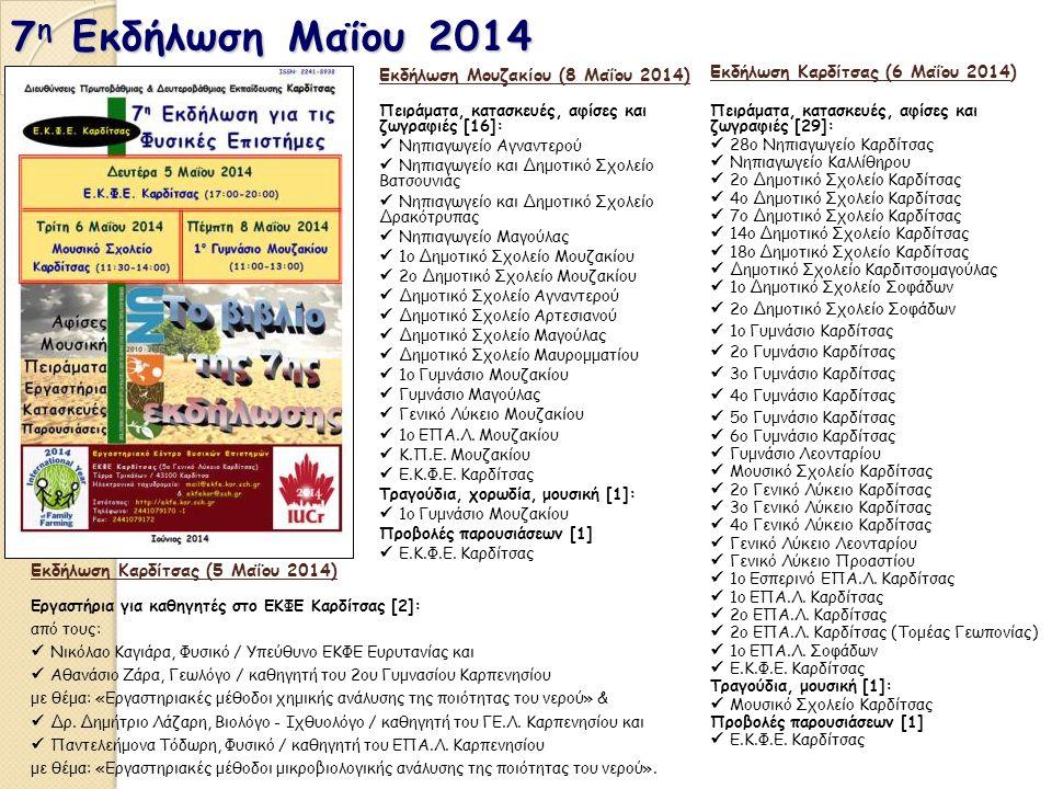 7 η Εκδήλωση Μαΐου 2014 Εκδήλωση Καρδίτσας (6 Μαΐου 2014) Πειράματα, κατασκευές, αφίσες και ζωγραφιές [29]: 28ο Νηπιαγωγείο Καρδίτσας Νηπιαγωγείο Καλλίθηρου 2ο Δημοτικό Σχολείο Καρδίτσας 4ο Δημοτικό Σχολείο Καρδίτσας 7ο Δημοτικό Σχολείο Καρδίτσας 14o Δημοτικό Σχολείο Καρδίτσας 18o Δημοτικό Σχολείο Καρδίτσας Δημοτικό Σχολείο Καρδιτσομαγούλας 1ο Δημοτικό Σχολείο Σοφάδων 2ο Δημοτικό Σχολείο Σοφάδων 1ο Γυμνάσιο Καρδίτσας 2ο Γυμνάσιο Καρδίτσας 3ο Γυμνάσιο Καρδίτσας 4ο Γυμνάσιο Καρδίτσας 5ο Γυμνάσιο Καρδίτσας 6ο Γυμνάσιο Καρδίτσας Γυμνάσιο Λεονταρίου Μουσικό Σχολείο Καρδίτσας 2ο Γενικό Λύκειο Καρδίτσας 3ο Γενικό Λύκειο Καρδίτσας 4ο Γενικό Λύκειο Καρδίτσας Γενικό Λύκειο Λεονταρίου Γενικό Λύκειο Προαστίου 1ο Εσπερινό ΕΠΑ.Λ.