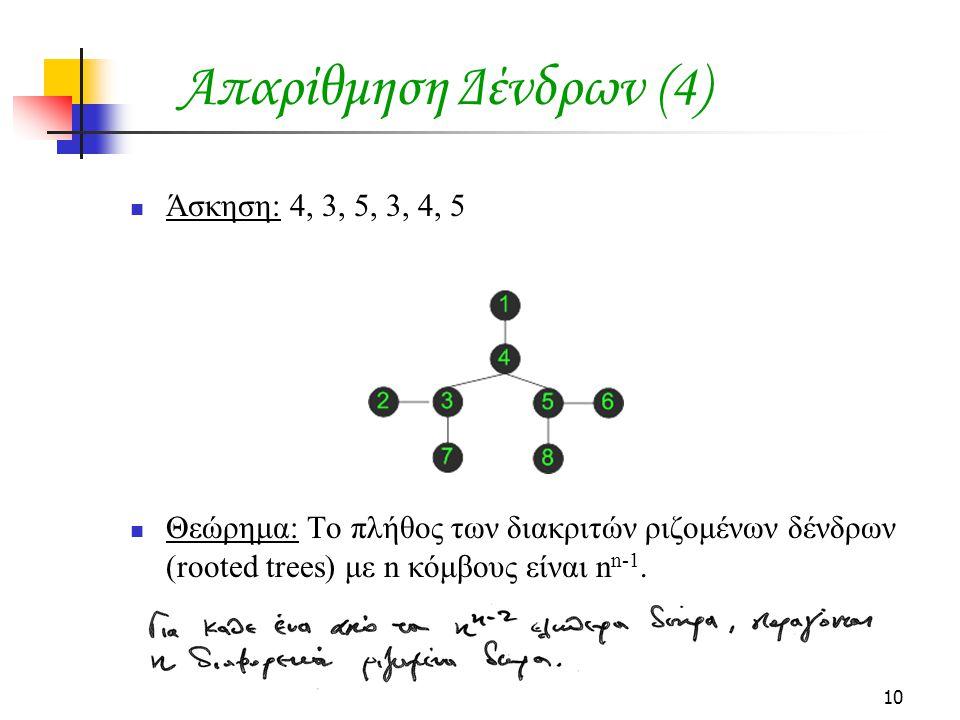 10 Απαρίθμηση Δένδρων (4) Άσκηση: 4, 3, 5, 3, 4, 5 Θεώρημα: Το πλήθος των διακριτών ριζομένων δένδρων (rooted trees) με n κόμβους είναι n n-1.