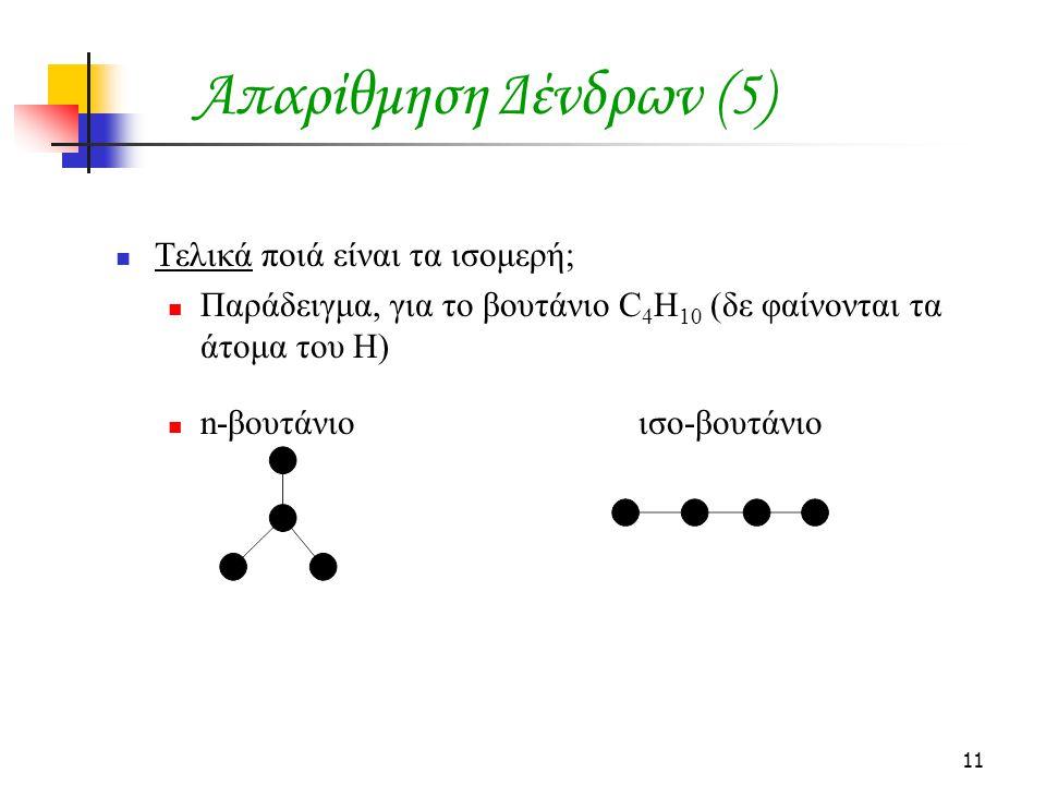 11 Απαρίθμηση Δένδρων (5) Τελικά ποιά είναι τα ισομερή; Παράδειγμα, για το βουτάνιο C 4 H 10 (δε φαίνονται τα άτομα του Η) n-βουτάνιοισο-βουτάνιο