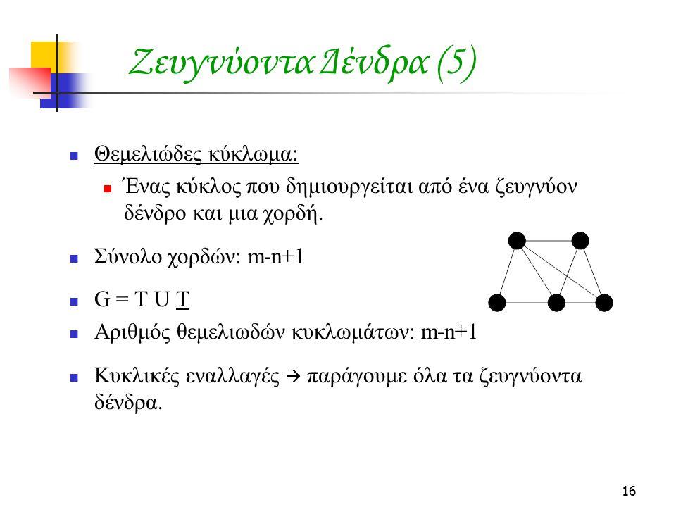 16 Ζευγνύoντα Δένδρα (5) Θεμελιώδες κύκλωμα: Ένας κύκλος που δημιουργείται από ένα ζευγνύον δένδρο και μια χορδή. Σύνολο χορδών: m-n+1 G = T U T Αριθμ