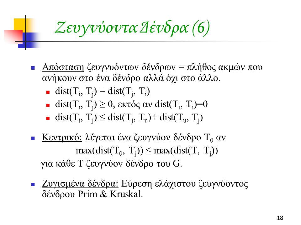 18 Ζευγνύoντα Δένδρα (6) Απόσταση ζευγνυόντων δένδρων = πλήθος ακμών που ανήκουν στο ένα δένδρο αλλά όχι στο άλλο. dist(T i, T j ) = dist(T j, T i ) d