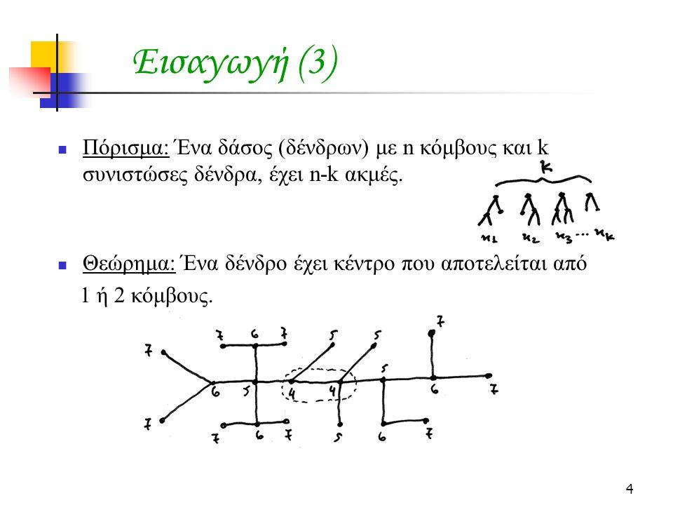 4 Εισαγωγή (3) Πόρισμα: Ένα δάσος (δένδρων) με n κόμβους και k συνιστώσες δένδρα, έχει n-k ακμές. Θεώρημα: Ένα δένδρο έχει κέντρο που αποτελείται από