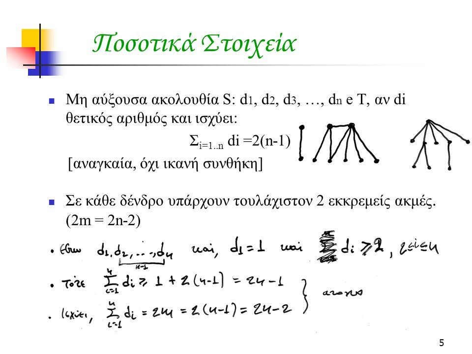 5 Ποσοτικά Στοιχεία Μη αύξουσα ακολουθία S: d 1, d 2, d 3, …, d n e T, αν di θετικός αριθμός και ισχύει: Σ i=1..n di =2(n-1) [αναγκαία, όχι ικανή συνθ