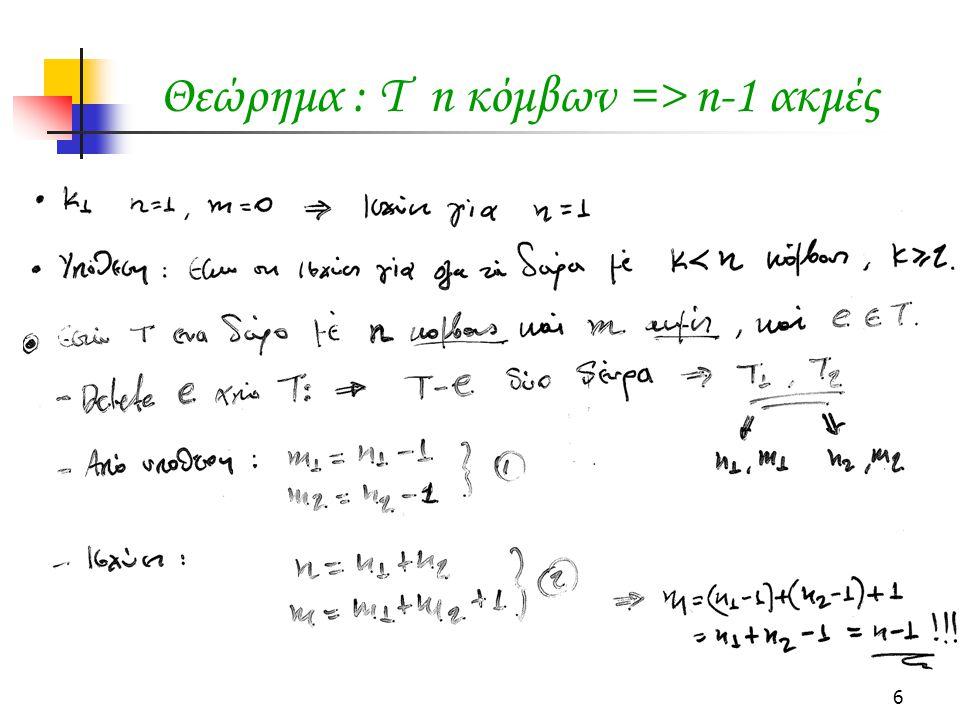 6 Θεώρημα : Τ n κόμβων => n-1 ακμές