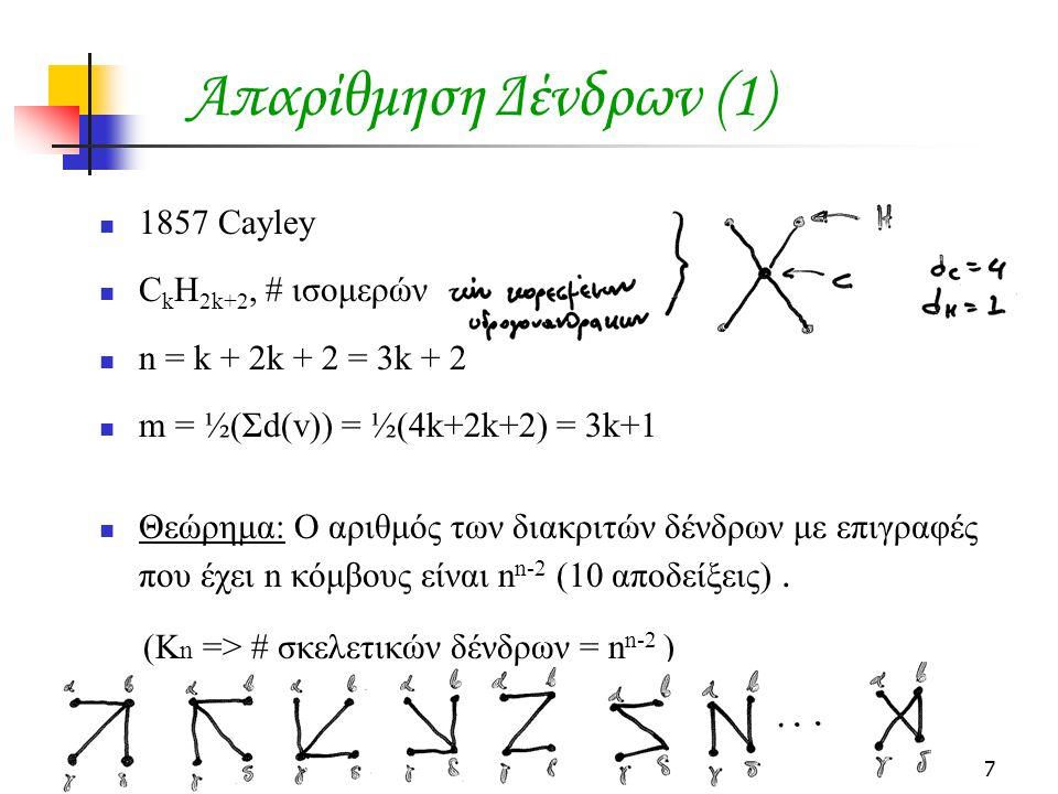 7 Απαρίθμηση Δένδρων (1) 1857 Cayley C k H 2k+2, # ισομερών n = k + 2k + 2 = 3k + 2 m = ½(Σd(v)) = ½(4k+2k+2) = 3k+1 Θεώρημα: Ο αριθμός των διακριτών