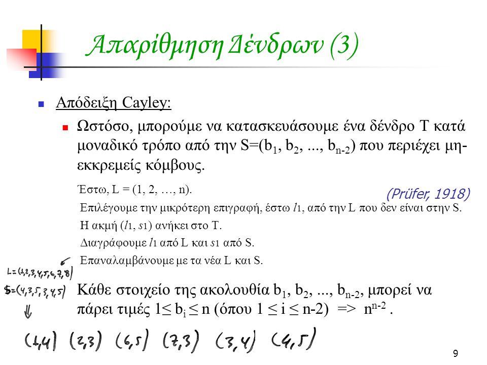 9 Απαρίθμηση Δένδρων (3) Απόδειξη Cayley: Ωστόσο, μπορούμε να κατασκευάσουμε ένα δένδρο Τ κατά μοναδικό τρόπο από την S=(b 1, b 2,..., b n-2 ) που περ