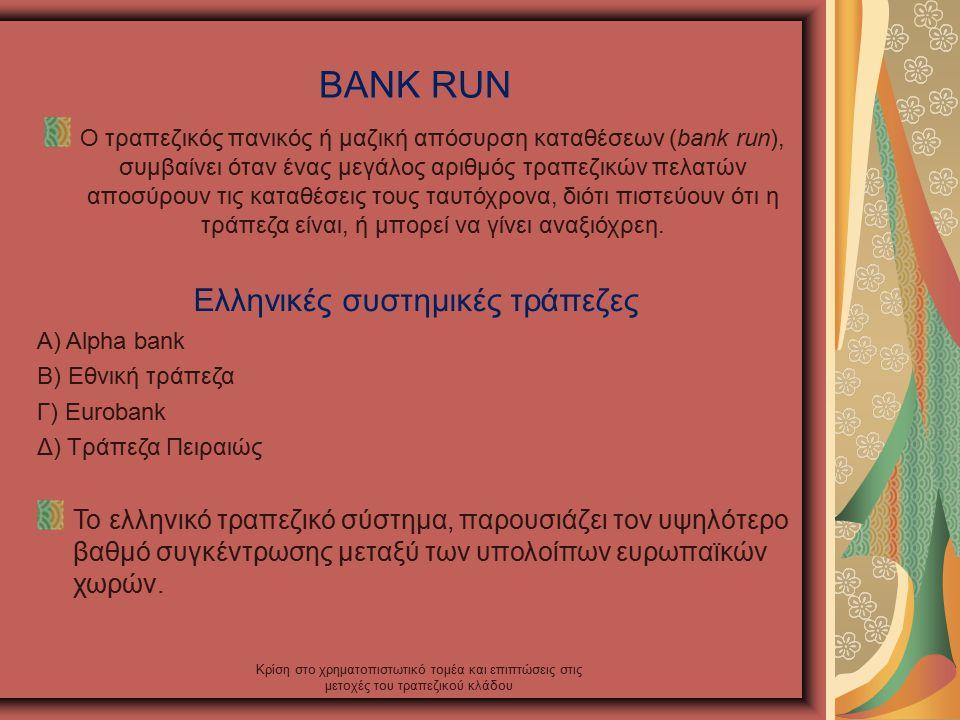 BANK RUN Ο τραπεζικός πανικός ή μαζική απόσυρση καταθέσεων (bank run), συμβαίνει όταν ένας μεγάλος αριθμός τραπεζικών πελατών αποσύρουν τις καταθέσεις τους ταυτόχρονα, διότι πιστεύουν ότι η τράπεζα είναι, ή μπορεί να γίνει αναξιόχρεη.