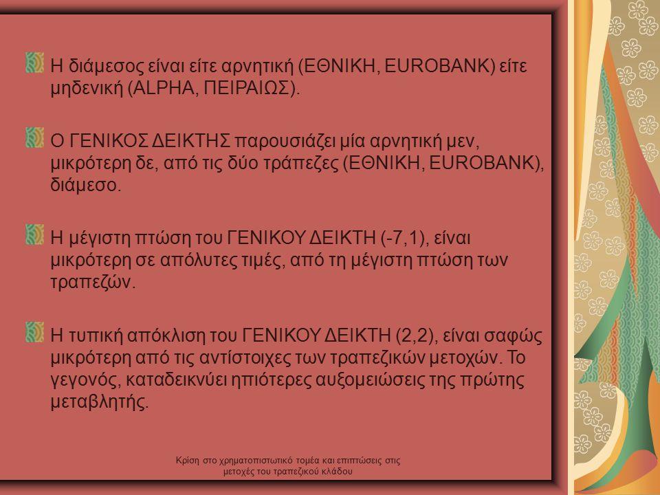 Κρίση στο χρηματοπιστωτικό τομέα και επιπτώσεις στις μετοχές του τραπεζικού κλάδου Η διάμεσος είναι είτε αρνητική (ΕΘΝΙΚΗ, EUROBANK) είτε μηδενική (ALPHA, ΠΕΙΡΑΙΩΣ).