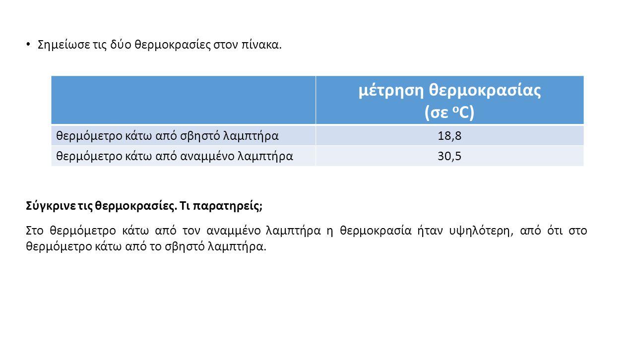 Σημείωσε τις δύο θερμοκρασίες στον πίνακα. μέτρηση θερμοκρασίας (σε ο C) θερμόμετρο κάτω από σβηστό λαμπτήρα18,8 θερμόμετρο κάτω από αναμμένο λαμπτήρα