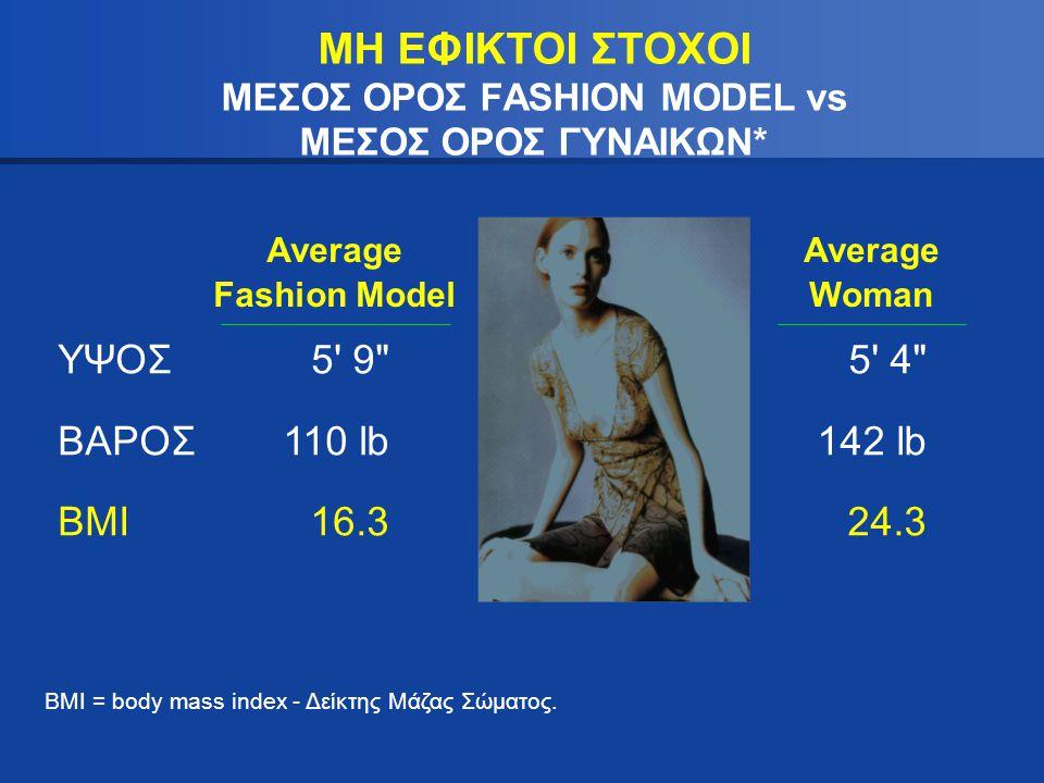 ΜΗ ΕΦΙΚΤΟΙ ΣΤΟΧΟΙ ΜΕΣΟΣ ΟΡΟΣ FASHION MODEL vs ΜΕΣΟΣ ΟΡΟΣ ΓΥΝΑΙΚΩΝ* BMI = body mass index - Δείκτης Μάζας Σώματος. ΥΨΟΣ ΒΑΡΟΣ BMI 5' 4