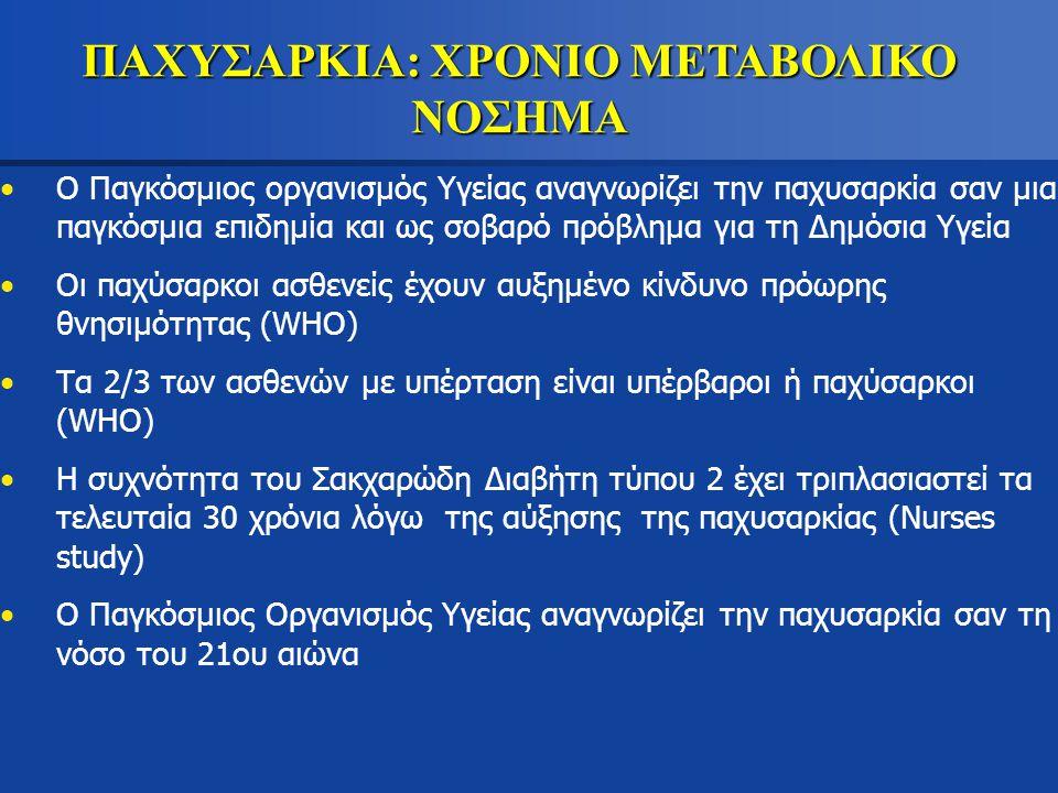 ΙΑΤΡΙΚΗ ΥΠΟΣΤΗΡΙΞΗ (ΦΑΡΜΑΚΕΥΤΙΚΗ ΘΕΡΑΠΕΙΑ)