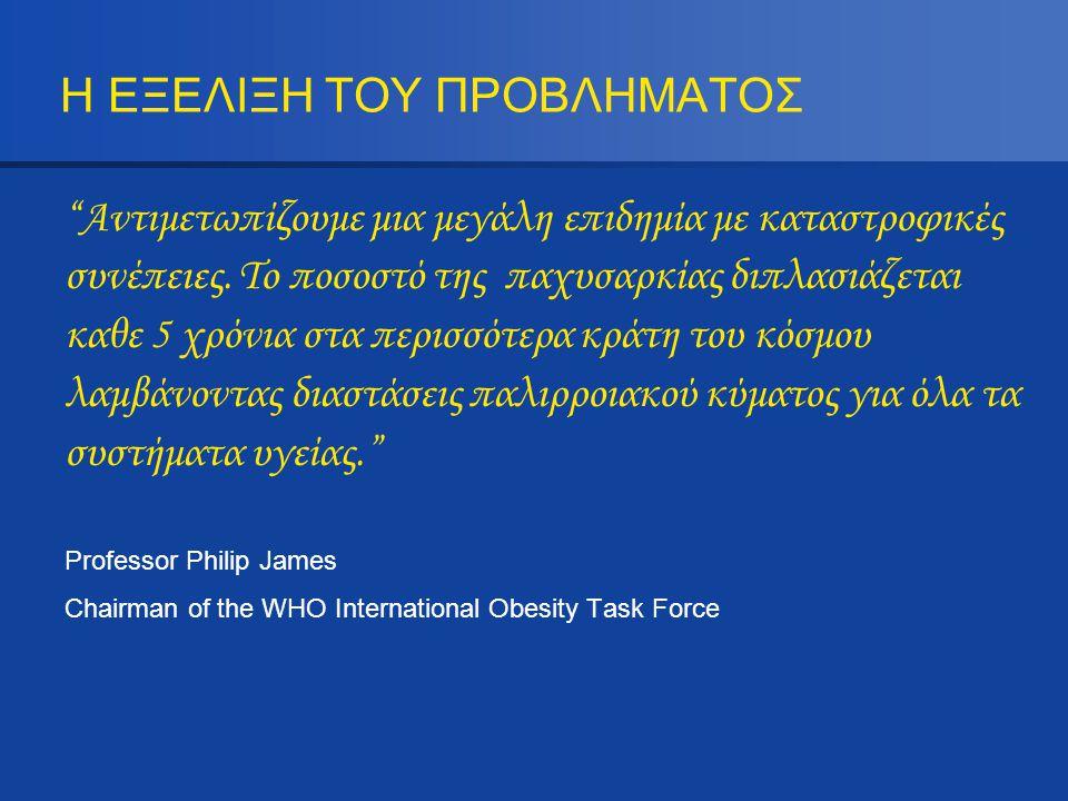 ΜΕΤΑΒΛΗΤΕΣ ΠΟΥ ΕΠΗΡΕΑΖΟΥΝ ΤΗ ΣΥΧΝΟΤΗΤΑ ΤΗΣ ΠΑΧΥΣΑΡΚΙΑΣ ΗΛΙΚΙΑΗ παχυσαρκία αυξάνεται με την ηλικία (>65 ετων) ΦΥΛΟΗ παχυσαρκία ειναι πιο συχνή στις γυναίκες ΦΥΛΗΗ παχυσαρκία ειναι πιο συχνή στις μαύρεςσε σχέση με τις λευκές Αμερικανίδες ΤΑΞΗΗ παχυσαρκία ειναι πιο συχνή στις χαμηλές κοινωνικές ταξεις του αναπτυγμένου κόσμου ΔΙΑΙΤΑΗ αύξηση της παχυσαρκίας στην Ιαπωνία οφείλεται στις δυτικές επιδράσεις της Ιαπωνικής δίαιτας