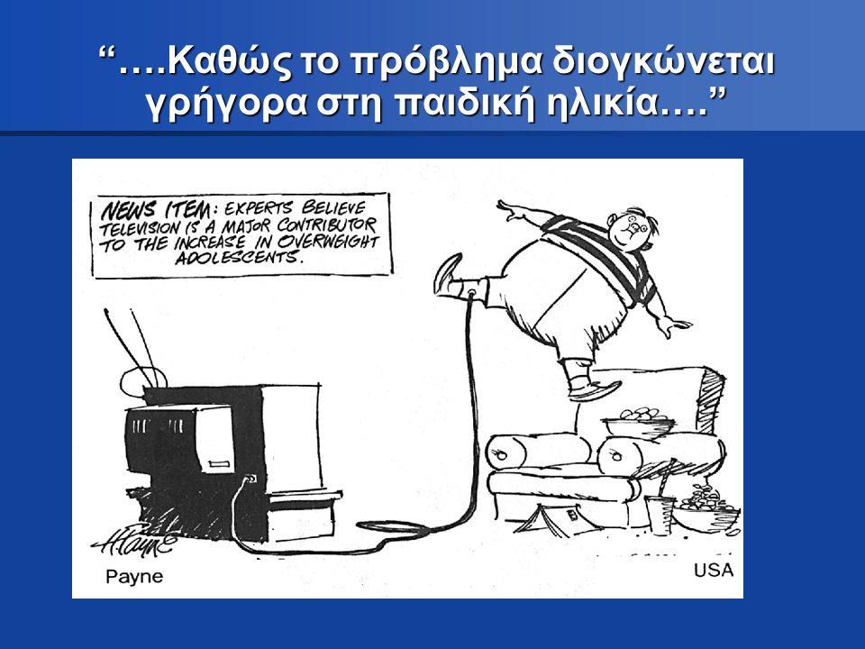 Συχνότητα Παχυσαρκίας στις ΗΠΑ From Years 1991, 1993, 1995, and 1998 (Reprinted with permission from Mokdad AH, et al.