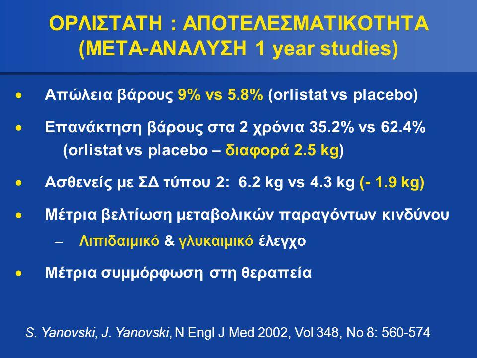 ΟΡΛΙΣΤΑΤΗ : ΑΠΟΤΕΛΕΣΜΑΤΙΚΟΤΗΤΑ (ΜΕΤΑ-ΑΝΑΛΥΣΗ 1 year studies)  Απώλεια βάρους 9% vs 5.8% (orlistat vs placebo)  Επανάκτηση βάρους στα 2 χρόνια 35.2%