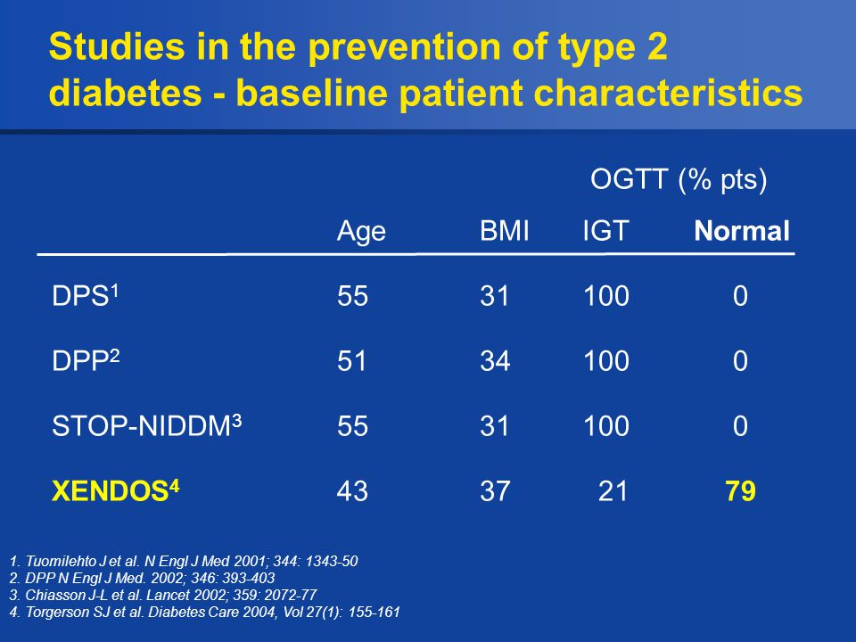 Studies in the prevention of type 2 diabetes - baseline patient characteristics OGTT (% pts) AgeBMI IGTNormal DPS 1 5531 100 0 DPP 2 5134 100 0 STOP-N