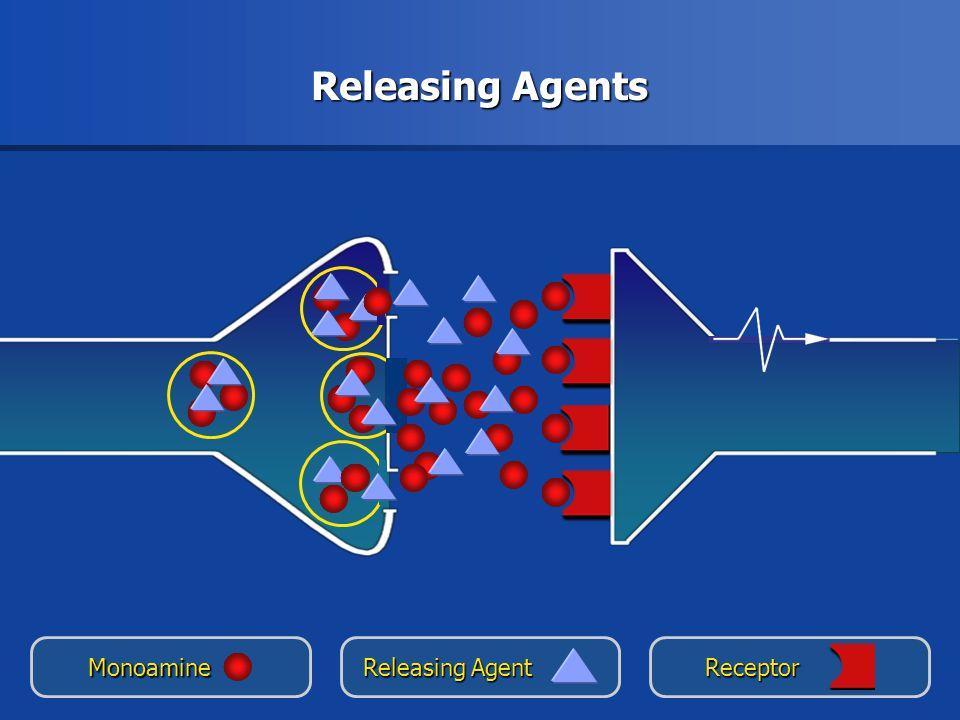 Releasing Agents Releasing Agent MonoamineReceptor