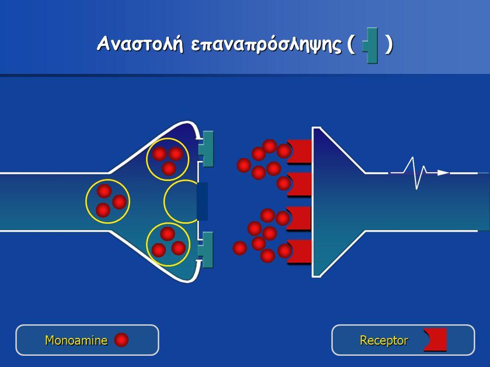 MonoamineReceptor Αναστολή επαναπρόσληψης ( )