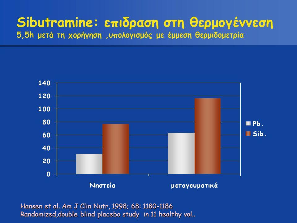 Sibutramine: επιδραση στη θερμογέννεση 5,5h μετά τη χορήγηση,υπολογισμός με έμμεση θερμιδομετρία Hansen et al. Am J Clin Nutr, 1998; 68: 1180-1186 Ran