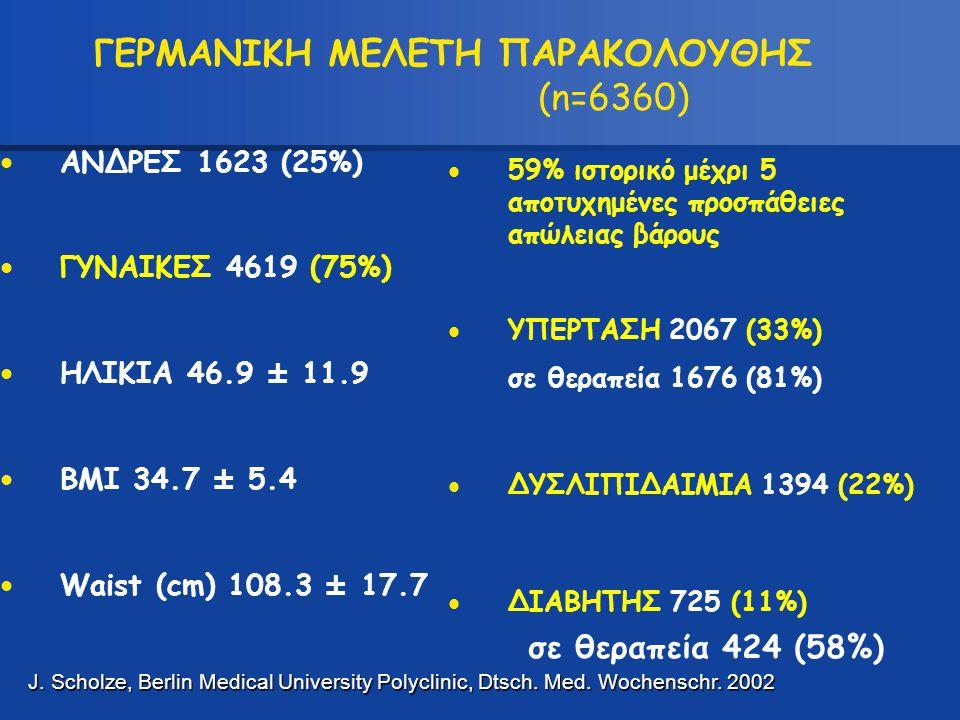 ΓΕΡΜΑΝΙΚΗ ΜΕΛΕΤΗ ΠΑΡΑΚΟΛΟΥΘΗΣ (n=6360)  ΑΝΔΡΕΣ 1623 (25%)  ΓΥΝΑΙΚΕΣ 4619 (75%)  ΗΛΙΚΙΑ 46.9 ± 11.9  BMI 34.7 ± 5.4  Waist (cm) 108.3 ± 17.7  59%