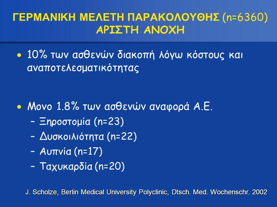 ΓΕΡΜΑΝΙΚΗ ΜΕΛΕΤΗ ΠΑΡΑΚΟΛΟΥΘΗΣ (n=6360) ΑΡΙΣΤΗ ΑΝΟΧΗ  10% των ασθενών διακοπή λόγω κόστους και αναποτελεσματικότητας  Μονο 1.8% των ασθενών αναφορά Α